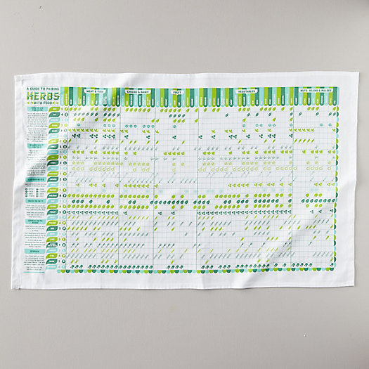 View larger image of Herb Pairing Tea Towel