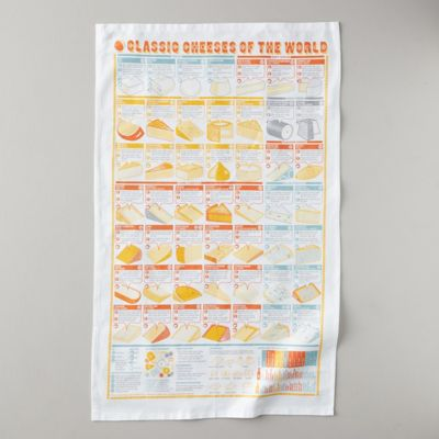 Cheeses of the World Tea Towel